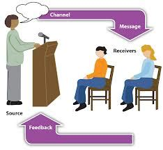 Barriers to oral communication essay